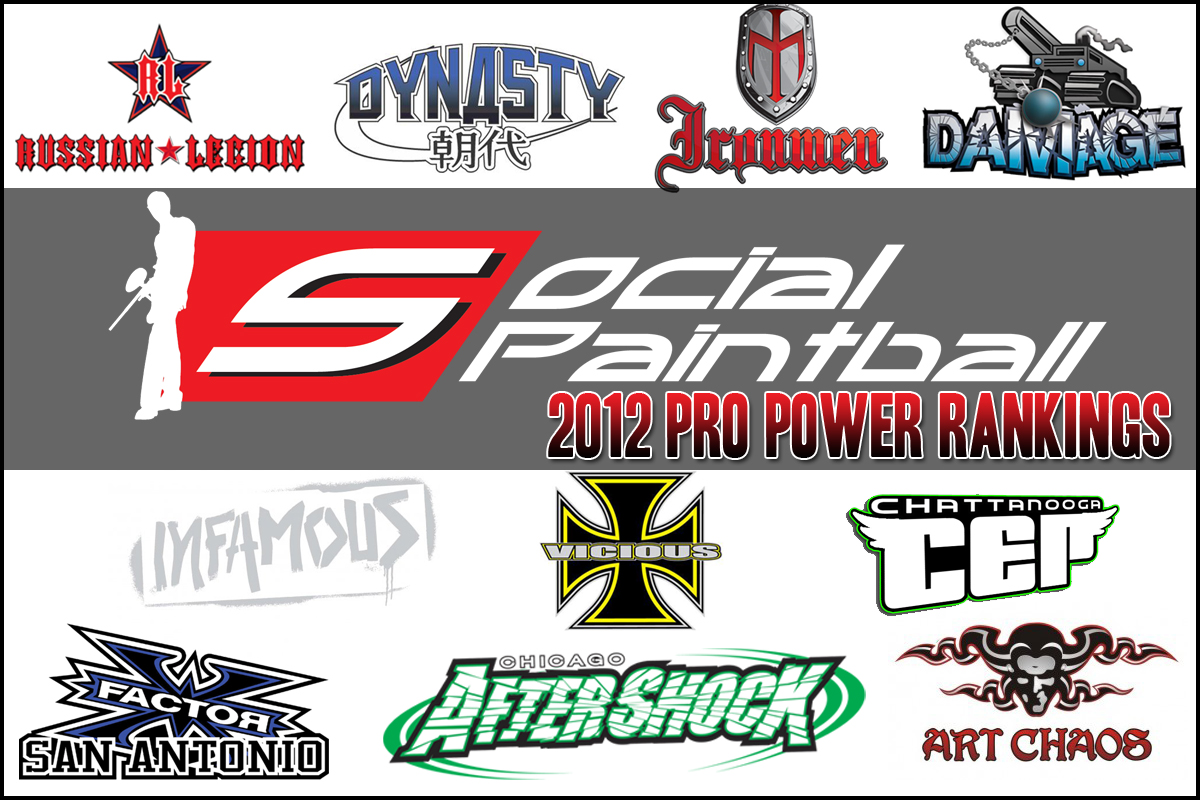 SP Paintball Power Rankings