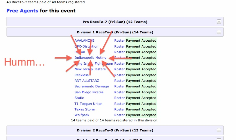 Rumor Report: World Cup, Dynasty, Infamous and More!