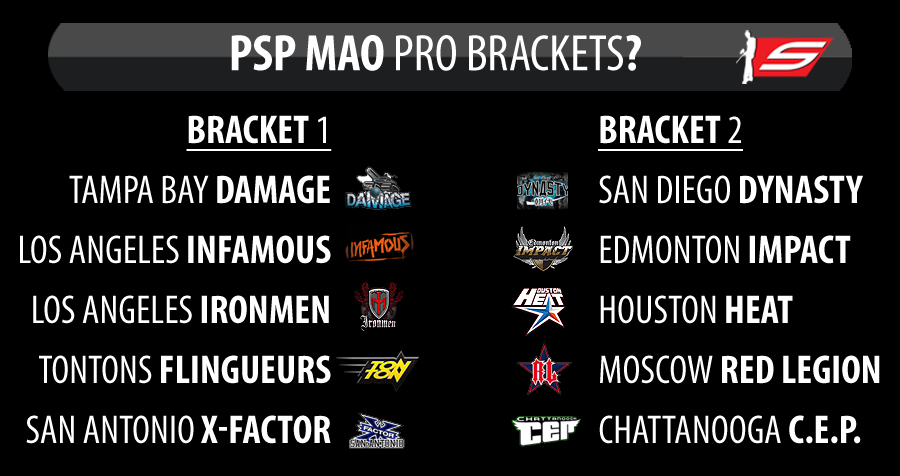 Potential Pro Champions League Brackets for 2013 PSP MAO