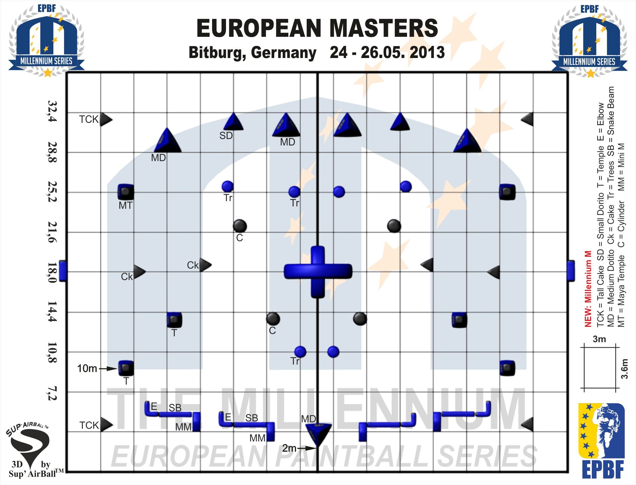 2013 Millennium Series European Masters at Bitburg Field Layout Released