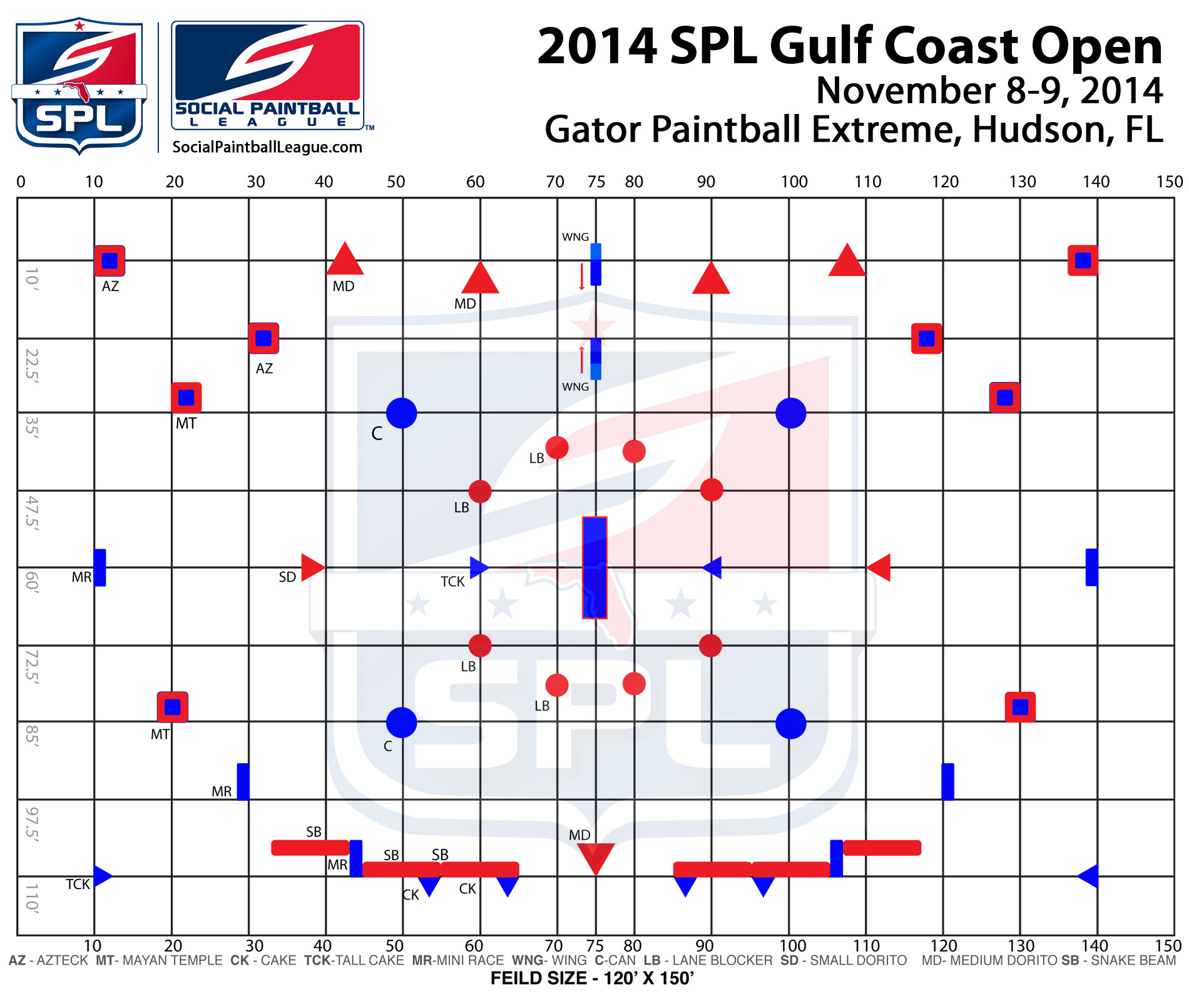 2014 SPL Gulf Coast Open Layout Released